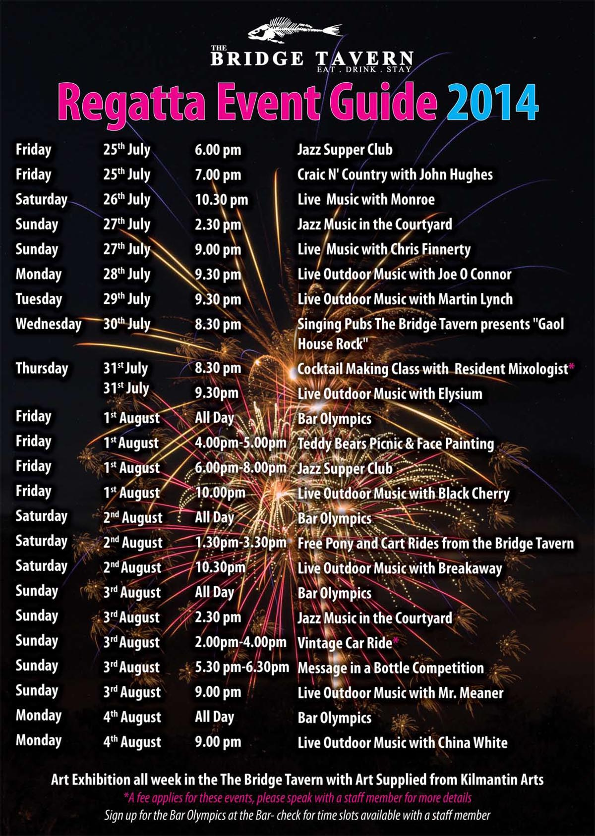 Bridge Tavern Regatta Event List